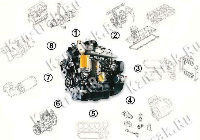Двигатель JCB DIESELMAX
