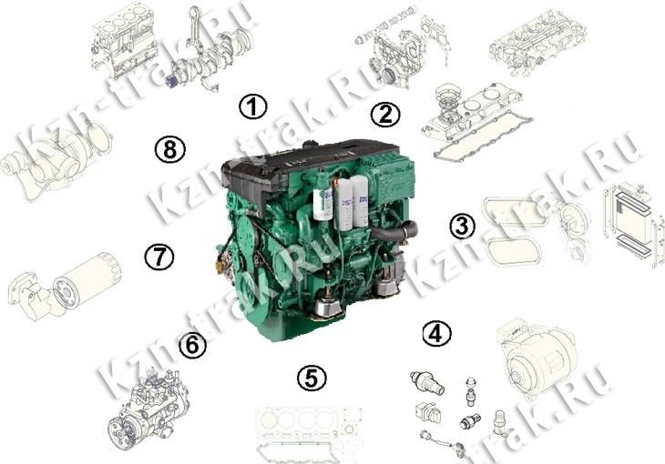 Двигатель D5D