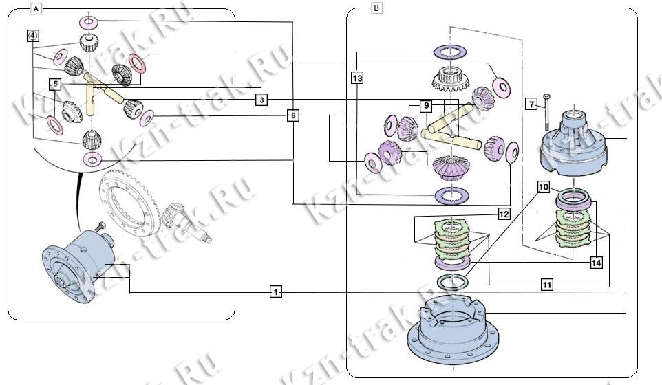 Запчасти к дифференциалу для экскаватора-погрузчика JCB: 3CX, 3CX Super, 4CX